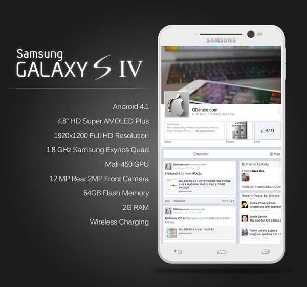 Samsung Galaxy S4 spec